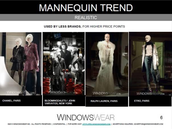 WindowsWear PRO Mannequin Trends